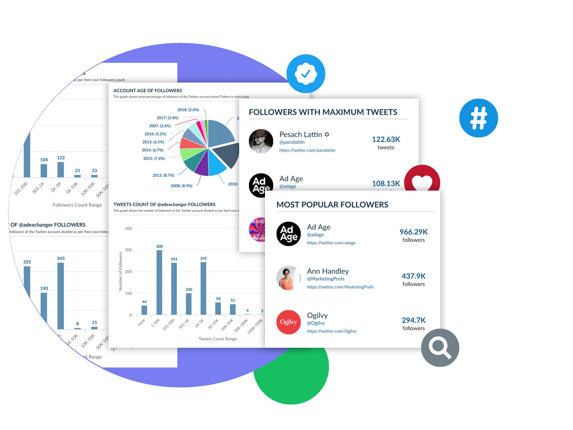 Comprehensive data